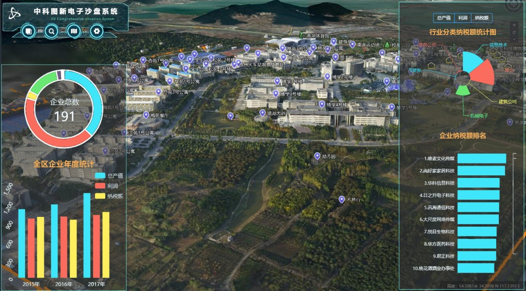 三维GIS虚拟电子沙盘应用范围广泛