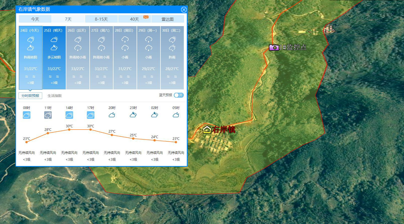气象数据融合示意图
