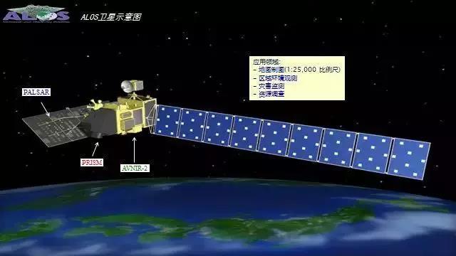 ALOS卫星示意图