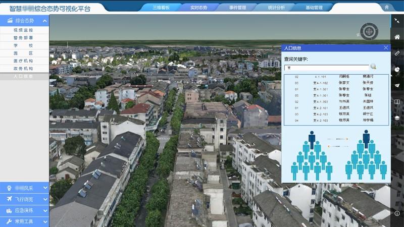 智慧城市电子沙盘